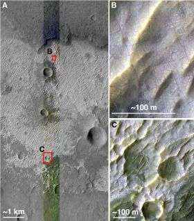 New Clues to Guide Search for Life on Mars