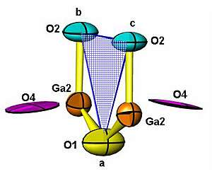 Oxygen Ions for Fuel Cells Get Loose at Low(er) Temperatures