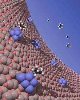 Scientists discover new platinum catalysts for the dehydrogenation of propane