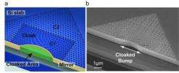 Blurring the lines between magic and science: Berkeley researchers create an 'invisibility cloak'