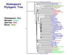 From the works of Shakespeare to the genomes of viruses (Video)