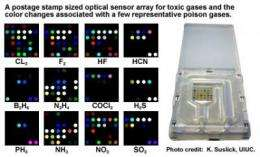 Electronic nose sniffs out toxins