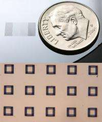 World's smallest periscopes