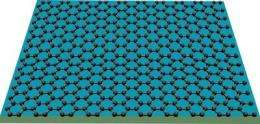 Scientists manipulate ripples in graphene, enabling strain-based graphene electronics (w/ Video)