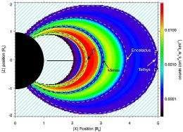 New Transient Radiation Belt Discovered at Saturn