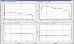 ALMA telescope passes major milestone with successful antenna link