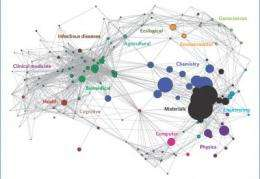 Analysis confirms that nano-related research has strong multidisciplinary roots