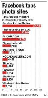 Consumers can be stuck when Web sites change terms (AP)