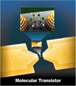 Molecular Transistor