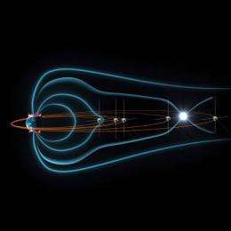 NASA's THEMIS: 'singing' electrons help create and destroy 'killer' electrons