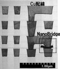 NEC Integrates NanoBridge in the Cu Interconnects of Si LSI