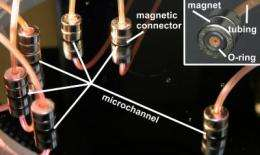 Novel connector uses magnets for leak-free microfluidic devices