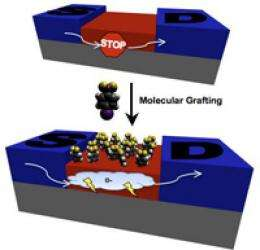 Silicon with afterburners: Process developed at Rice could be boon to electronics manufacturer