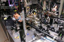 Physicists Demonstrate Quantum Memory with Matter Qubits