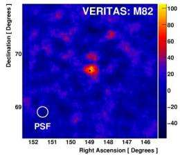 VERITAS telescopes help solve 100-year-old mystery: The origin of cosmic rays