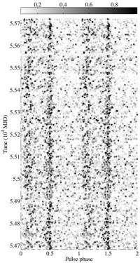 9 new gamma pulsars