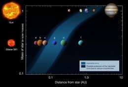 Alien life more likely on 'Dune' planets