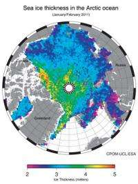CryoSat rocking and rolling