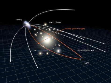 First galaxies were born much earlier than expected (w/ video)