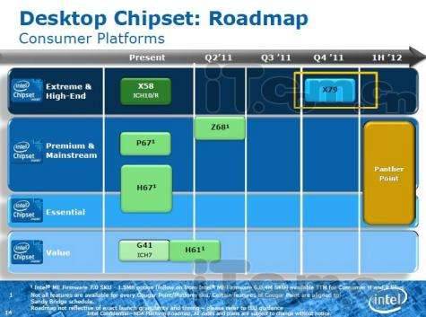 Intel's new X79 chipset details leaked