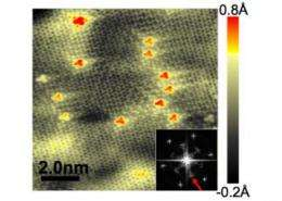 Scientists get first detailed look at nitrogen doping in single-layer graphene