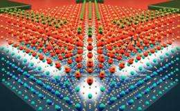 Researchers create super-small transistor, artificial atom powered by single electrons