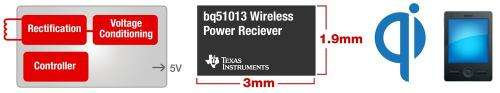 Texas instruments introduces industry's smallest wireless power receiver chip