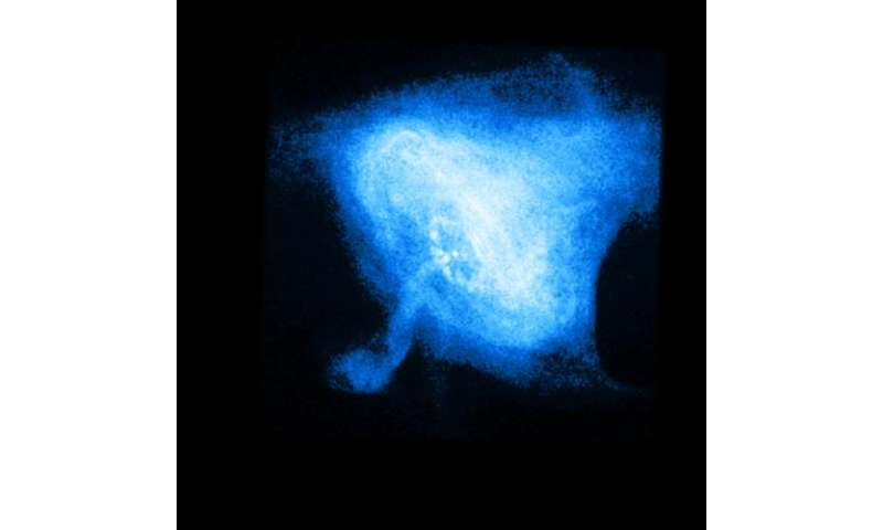Crab nebula: The crab in action & the case of the dog that did not bark
