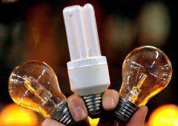 Energy-saving light bulbs (centre and left) with an incandescent one (right)