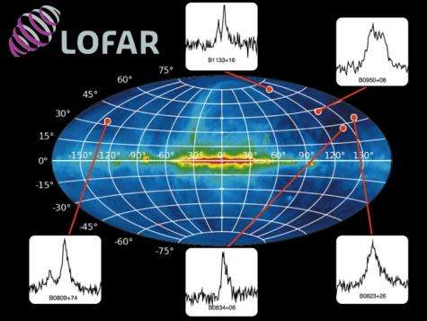 Finger on the pulse of the pulsars