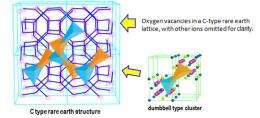 First elucidation of cause of long-term stability deterioration in solid oxide fuel cells