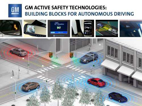 GM: Self-driving vehicles could be ready by end of decade