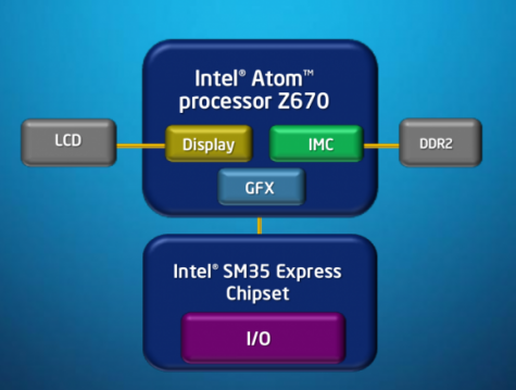 Intel launches chip for tablet computers