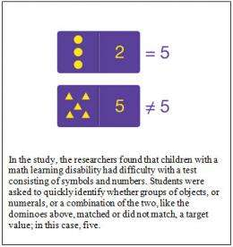 Math disability linked to problem relating quantities to numerals