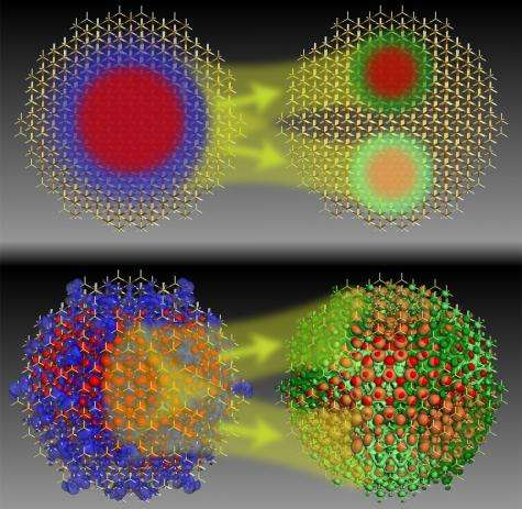 Size matters: Quantum dots could make solar panels more efficient