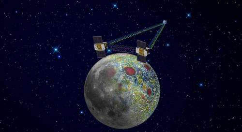 NASA's Moon Twins Going Their Own Way