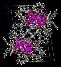 NMR used to determine whether gold nanoparticles exhibit 'handedness'
