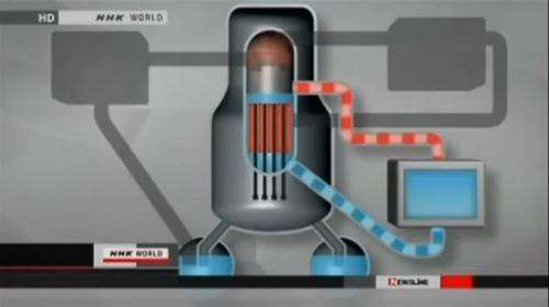 How does a nuclear meltdown work? (w/ Video)