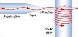 Optical fiber innovation could make future optical computers a 'SNAP'