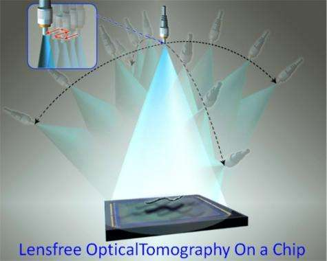 Optical microscope without lenses produces high-resolution 3-D images on a chip