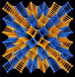 Search for advanced materials aided by discovery of hidden symmetries in nature