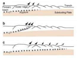 Stiff sediments made 2004 Sumatra earthquake deadliest in history