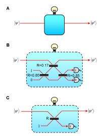 All-щptical quantum computation, step 1: A controlled-NOT photonic gate