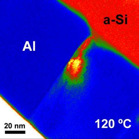 The 'coolest' semiconductor nanowires