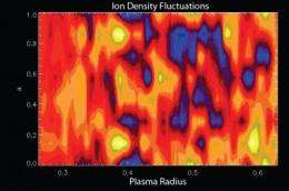 Tokamak experiments come clean about impurity transport