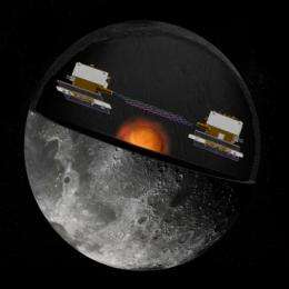 To the moon: GRAIL lunar mission scheduled to launch