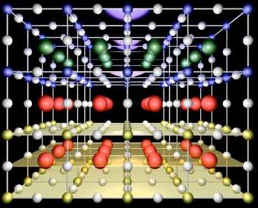 Toward faster transistors