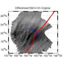 Tsunami airglow signature could lead to early detection system