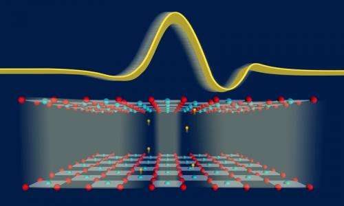 Ultrafast switch for superconductors