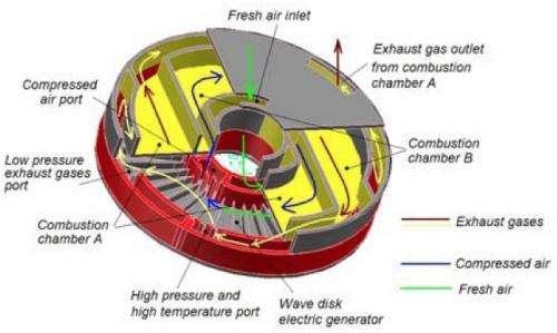 MSU researchers create a new engine prototype (w/ video)
